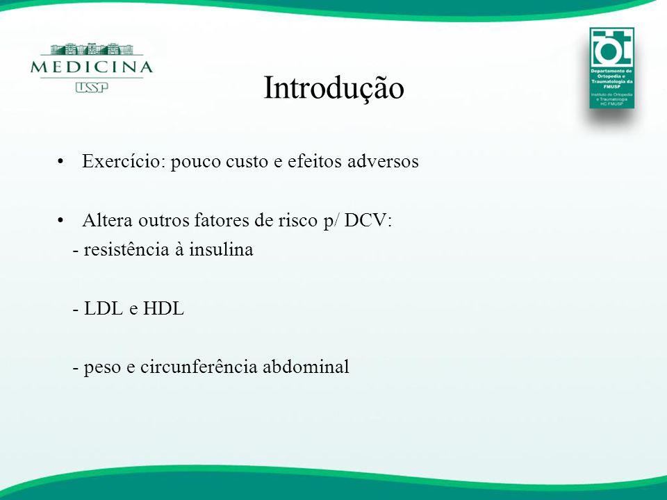 Introdução Exercício: pouco custo e efeitos adversos