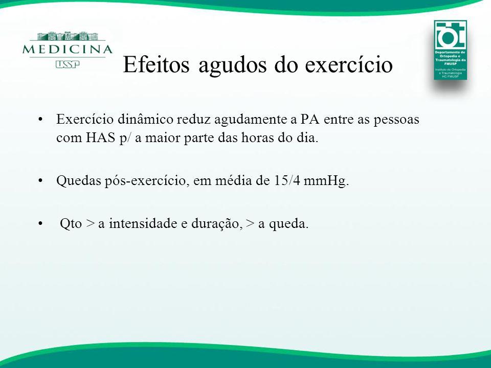 Efeitos agudos do exercício