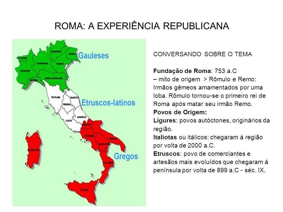 ROMA: A EXPERIÊNCIA REPUBLICANA