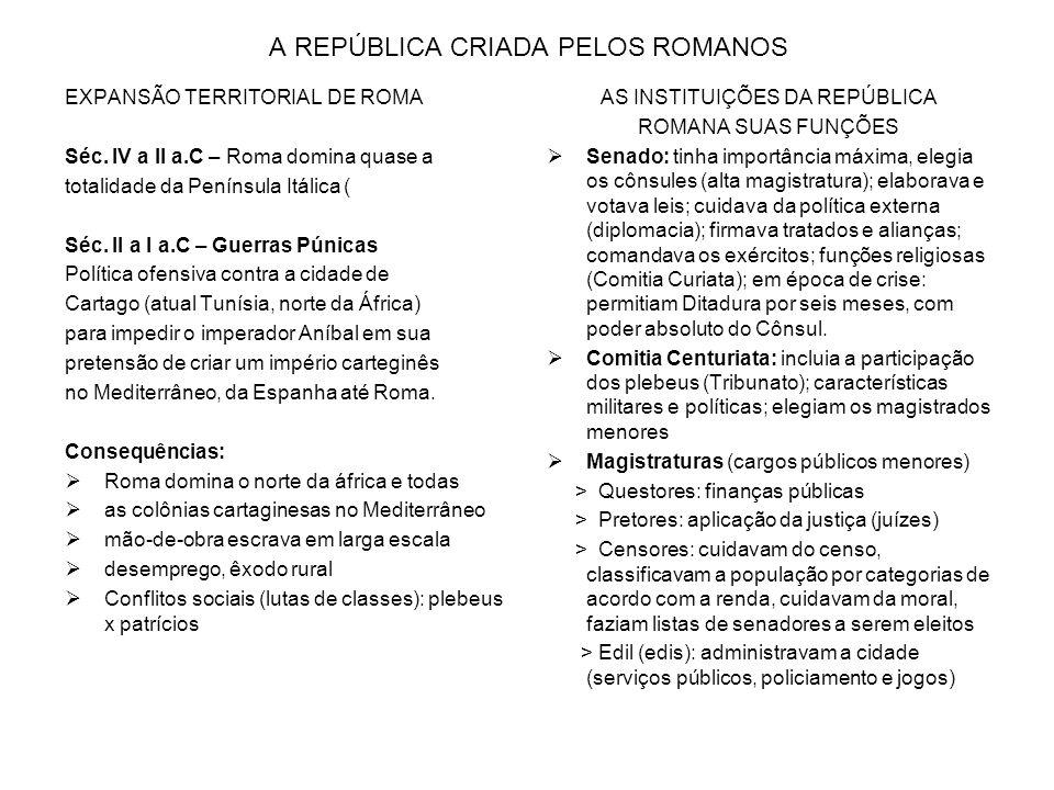 A REPÚBLICA CRIADA PELOS ROMANOS