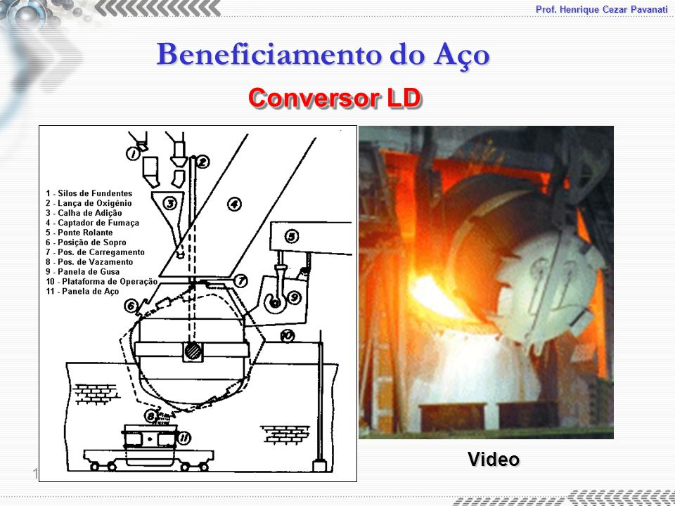Conversor LD Video