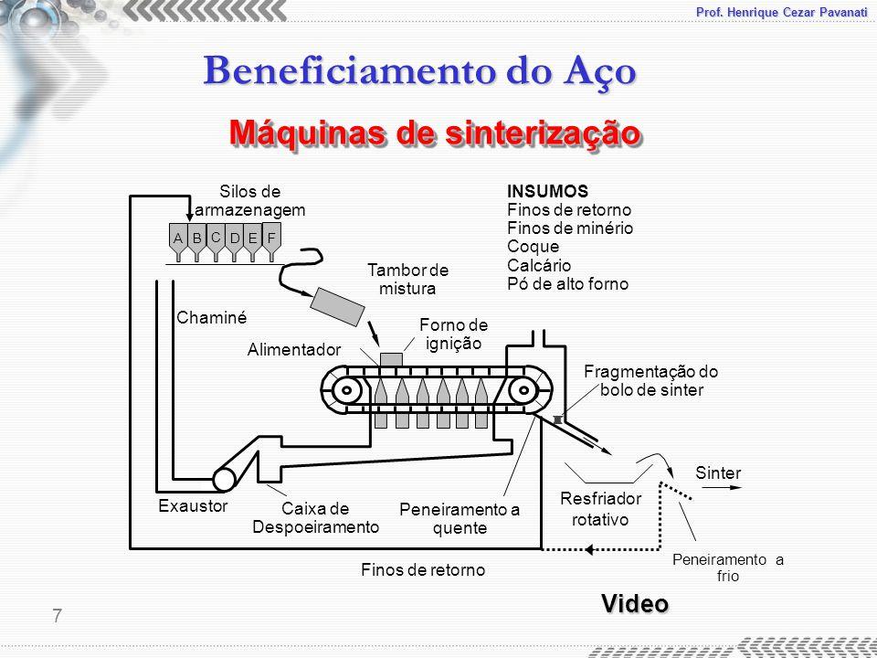 Máquinas de sinterização