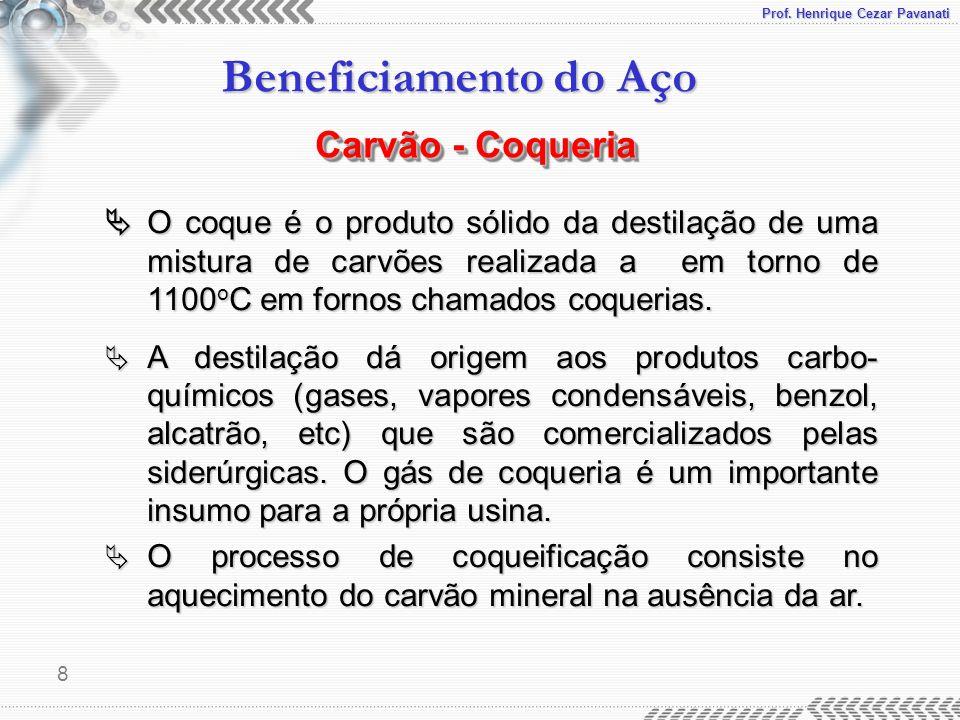 Carvão - Coqueria  O coque é o produto sólido da destilação de uma mistura de carvões realizada a em torno de 1100oC em fornos chamados coquerias.
