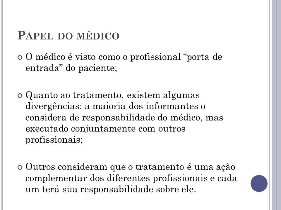 Papel do médico O médico é visto como o profissional porta de entrada do paciente;