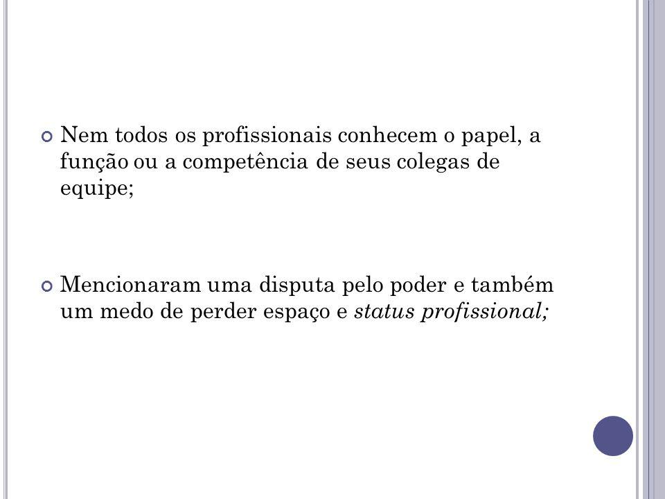 Nem todos os profissionais conhecem o papel, a função ou a competência de seus colegas de equipe;