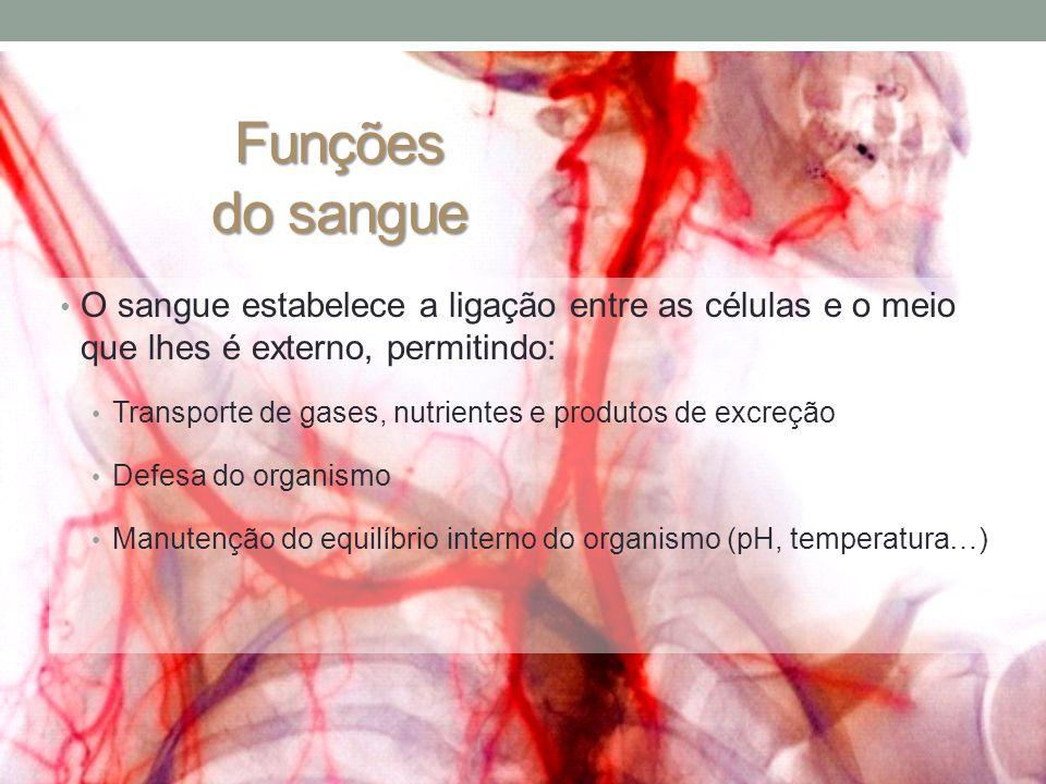 Funções do sangue O sangue estabelece a ligação entre as células e o meio que lhes é externo, permitindo:
