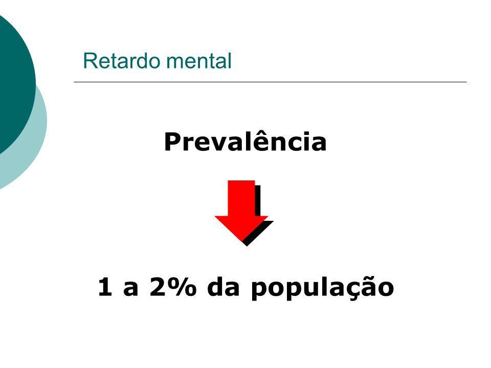 Prevalência 1 a 2% da população