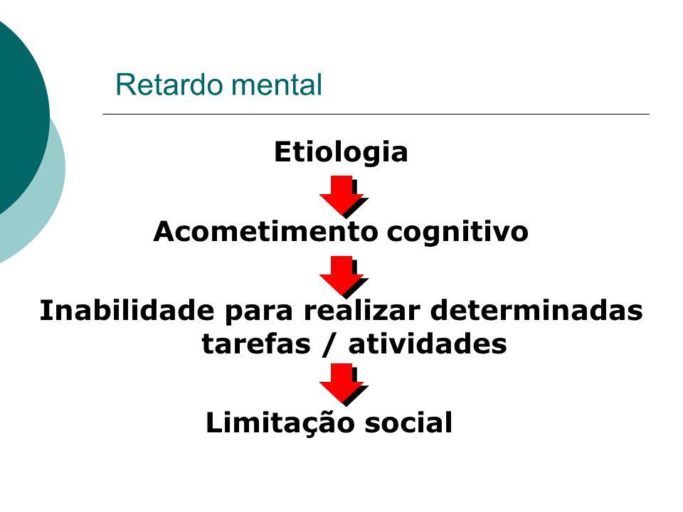 Retardo mental Etiologia Acometimento cognitivo