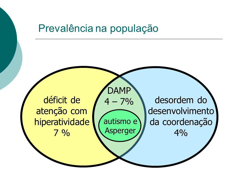 Prevalência na população