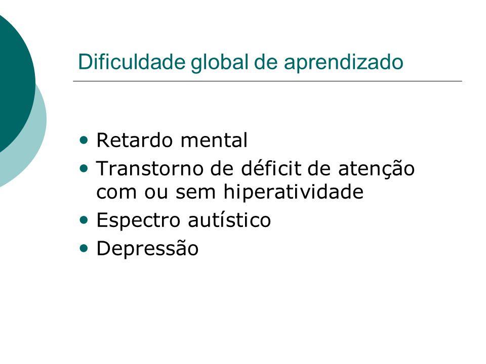 Dificuldade global de aprendizado