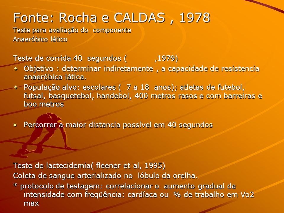 Fonte: Rocha e CALDAS , 1978 Teste de corrida 40 segundos ( ,1979)
