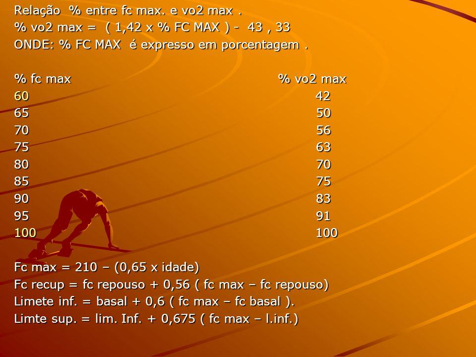Relação % entre fc max. e vo2 max .