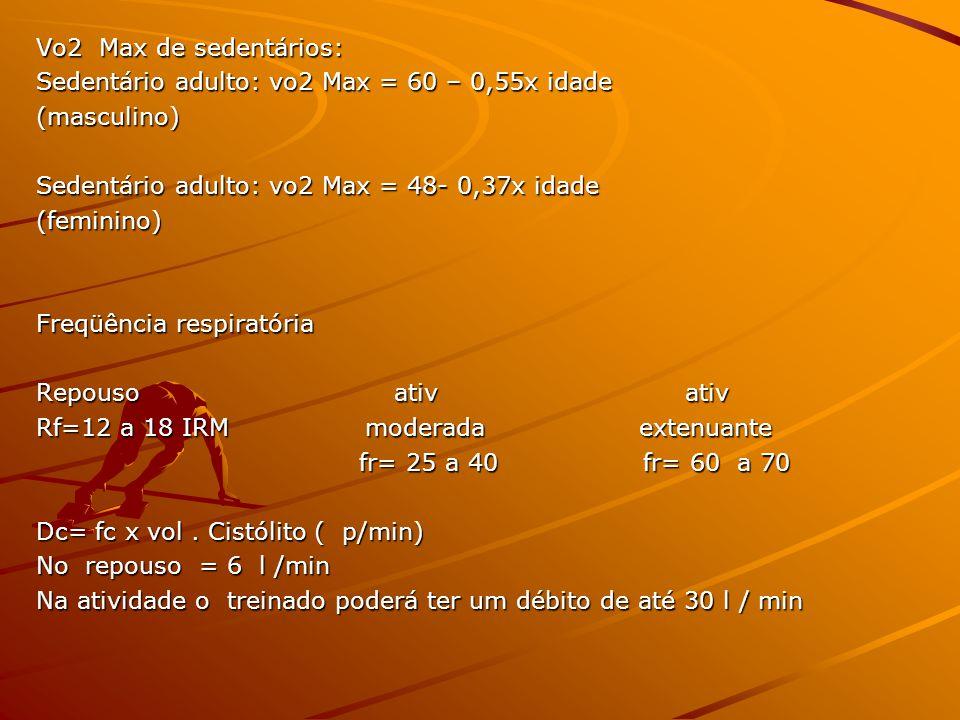 Vo2 Max de sedentários: Sedentário adulto: vo2 Max = 60 – 0,55x idade. (masculino) Sedentário adulto: vo2 Max = 48- 0,37x idade.