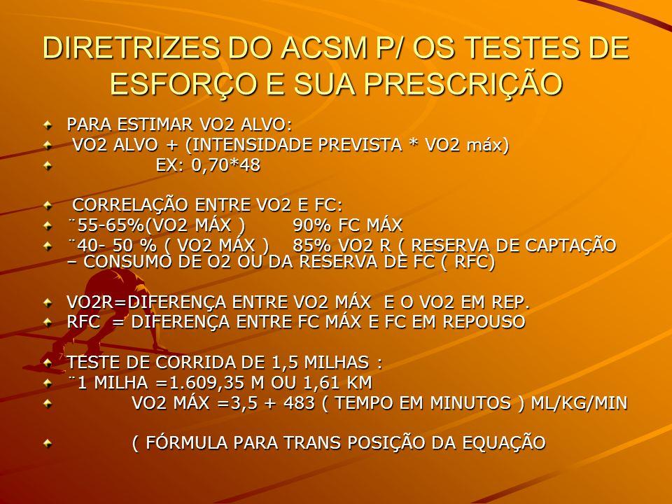 DIRETRIZES DO ACSM P/ OS TESTES DE ESFORÇO E SUA PRESCRIÇÃO