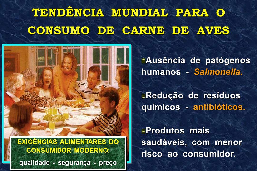 TENDÊNCIA MUNDIAL PARA O CONSUMO DE CARNE DE AVES