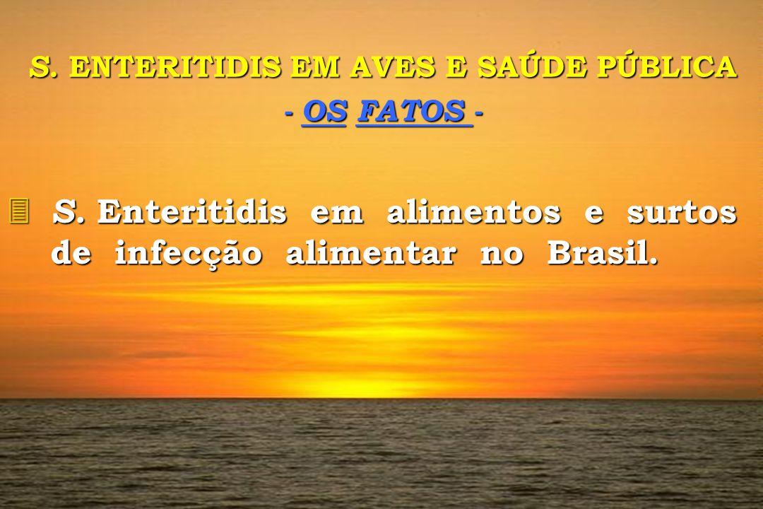 S. ENTERITIDIS EM AVES E SAÚDE PÚBLICA - OS FATOS -