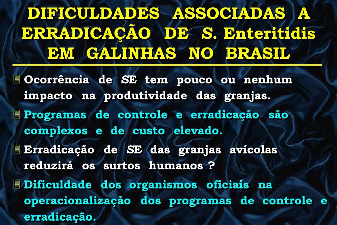 DIFICULDADES ASSOCIADAS A ERRADICAÇÃO DE S