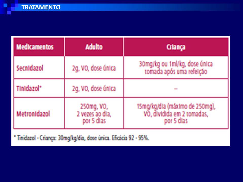 TRATAMENTO Verificar medicamento orientação fda or cdc