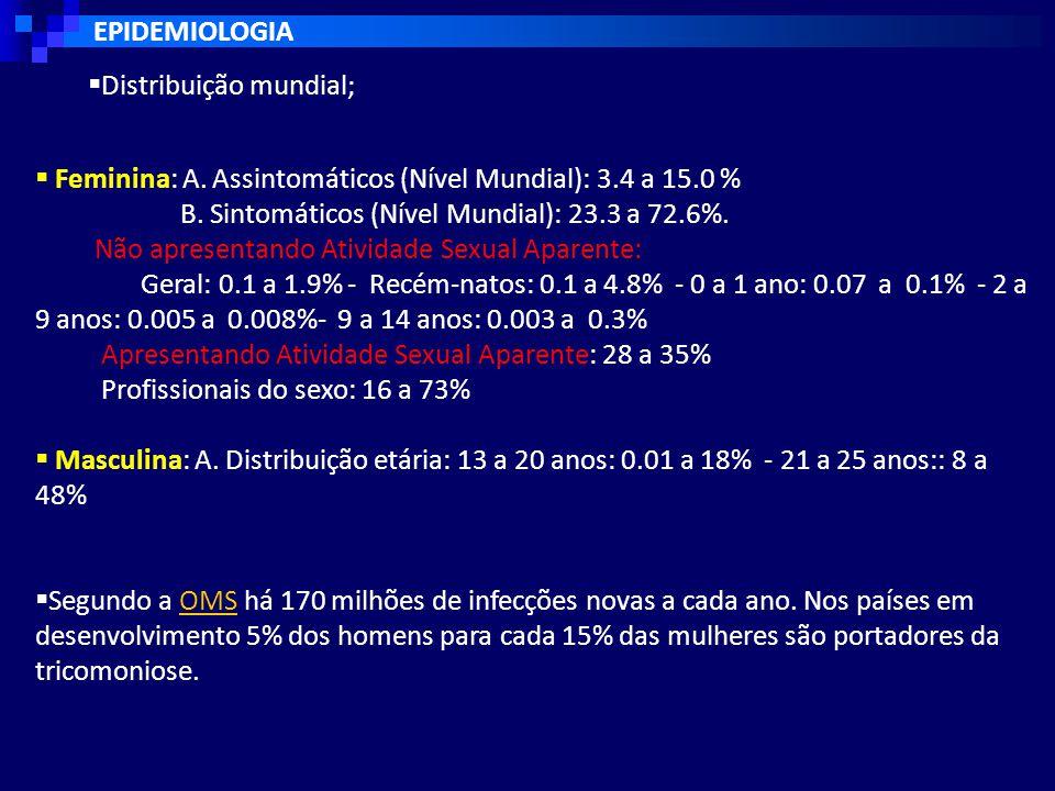 EPIDEMIOLOGIA Distribuição mundial; Feminina: A. Assintomáticos (Nível Mundial): 3.4 a 15.0 % B. Sintomáticos (Nível Mundial): 23.3 a 72.6%.