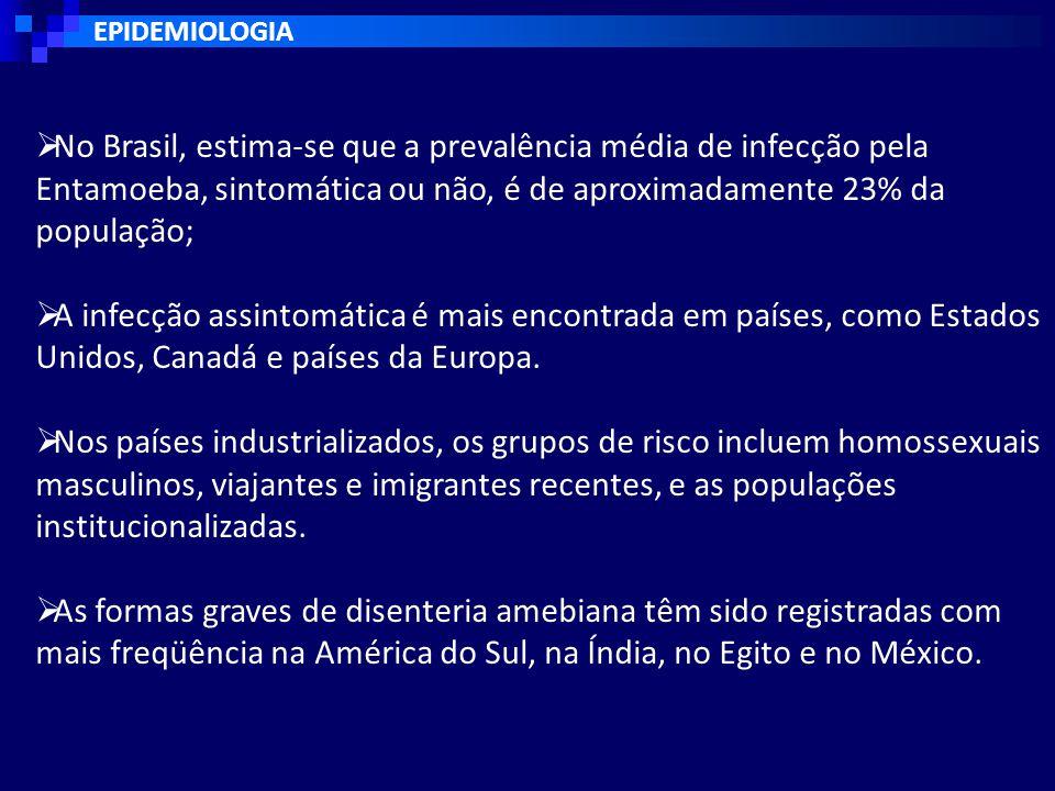 EPIDEMIOLOGIA No Brasil, estima-se que a prevalência média de infecção pela Entamoeba, sintomática ou não, é de aproximadamente 23% da população;