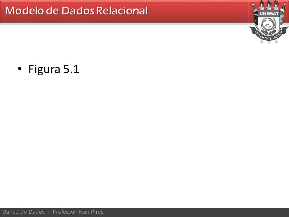 Figura 5.1 Modelo de Dados Relacional