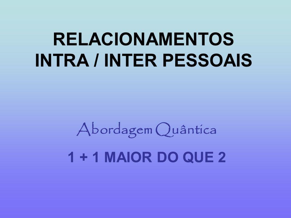 RELACIONAMENTOS INTRA / INTER PESSOAIS
