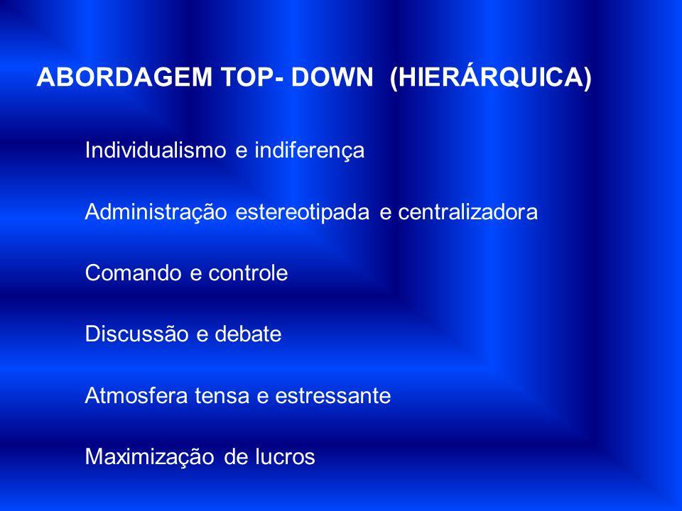 ABORDAGEM TOP- DOWN (HIERÁRQUICA)