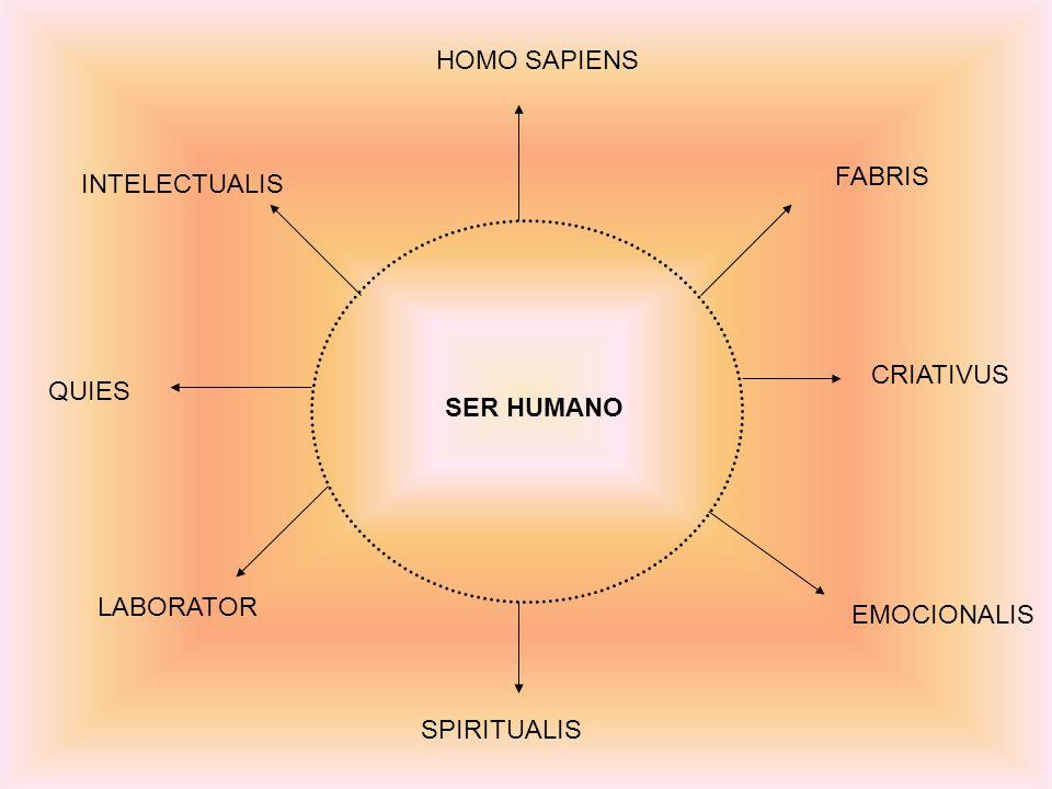 HOMO SAPIENS FABRIS INTELECTUALIS CRIATIVUS QUIES SER HUMANO LABORATOR EMOCIONALIS SPIRITUALIS
