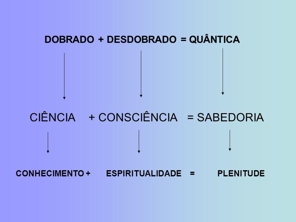 DOBRADO + DESDOBRADO = QUÂNTICA