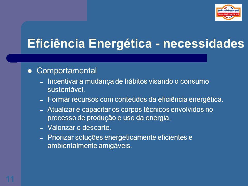 Eficiência Energética - necessidades