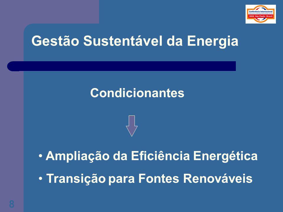 Gestão Sustentável da Energia