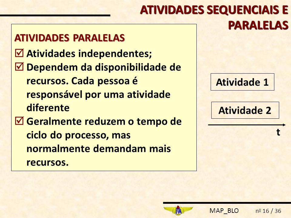 ATIVIDADES SEQUENCIAIS E PARALELAS
