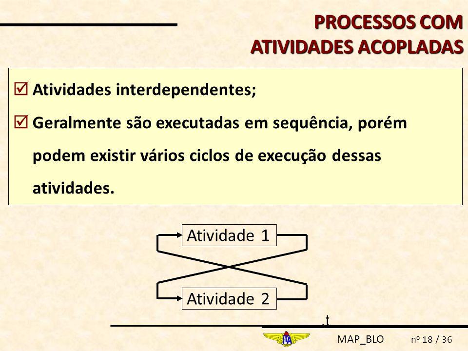 PROCESSOS COM ATIVIDADES ACOPLADAS
