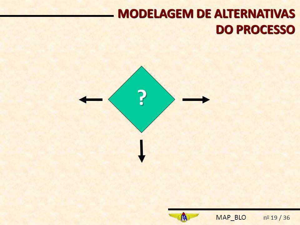 MODELAGEM DE ALTERNATIVAS DO PROCESSO