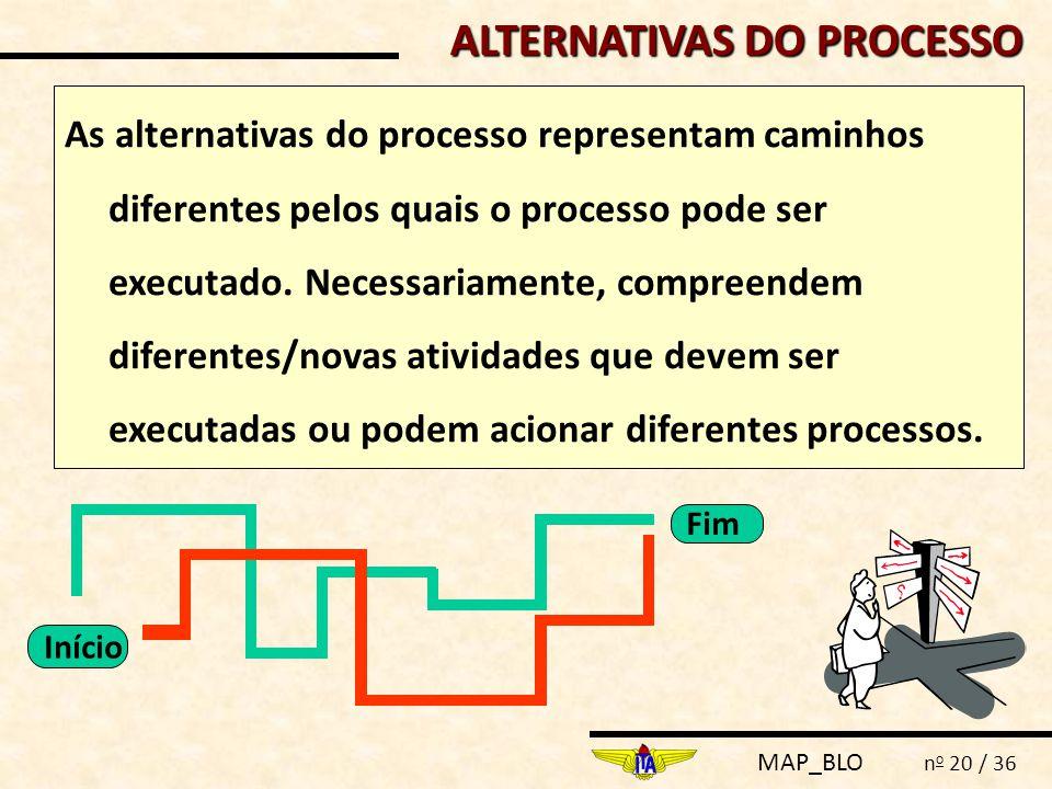 ALTERNATIVAS DO PROCESSO
