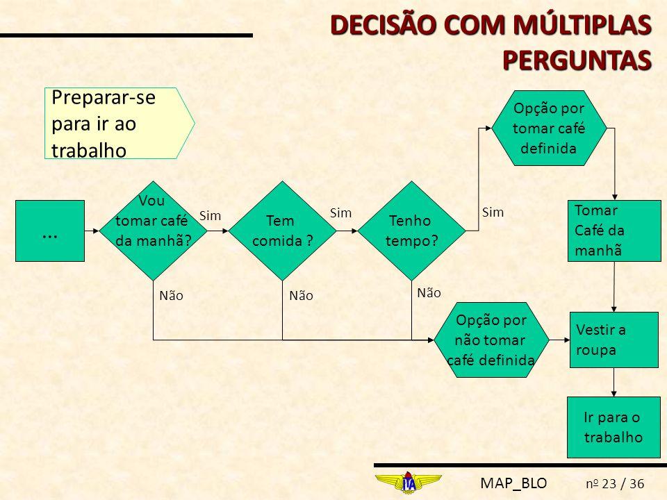 DECISÃO COM MÚLTIPLAS PERGUNTAS