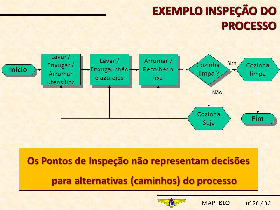 EXEMPLO INSPEÇÃO DO PROCESSO