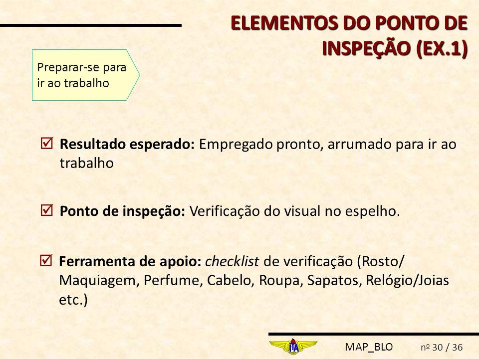 ELEMENTOS DO PONTO DE INSPEÇÃO (EX.1)