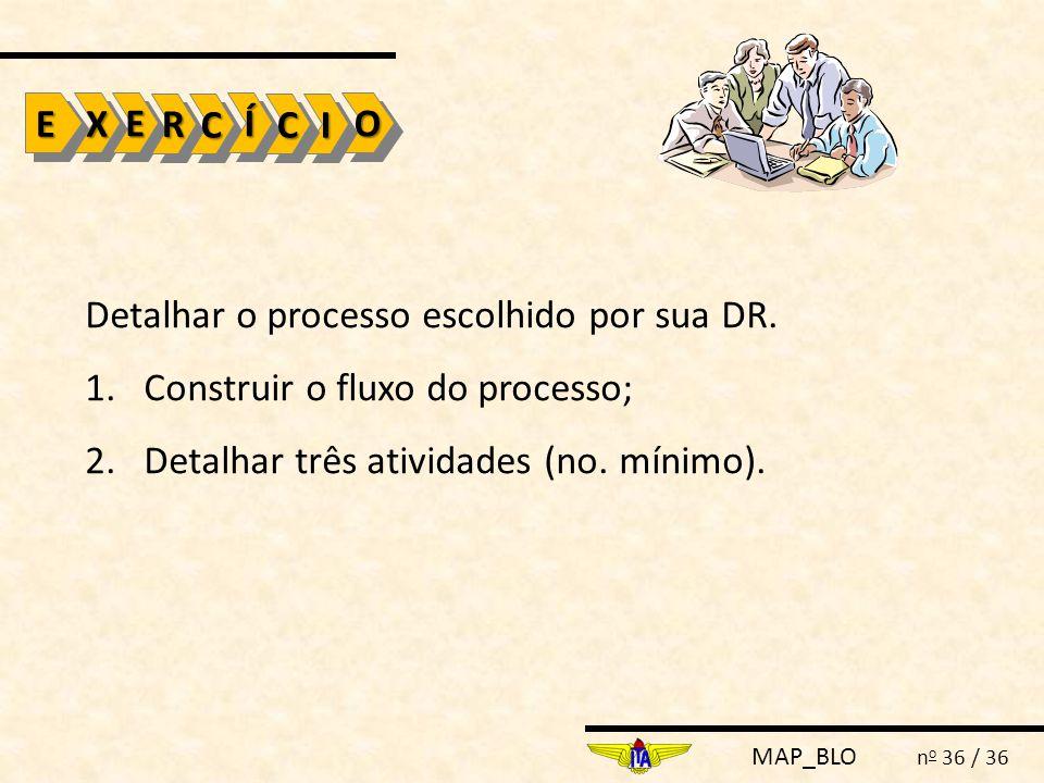 E X. O. R. C. Í. I. Detalhar o processo escolhido por sua DR. Construir o fluxo do processo;