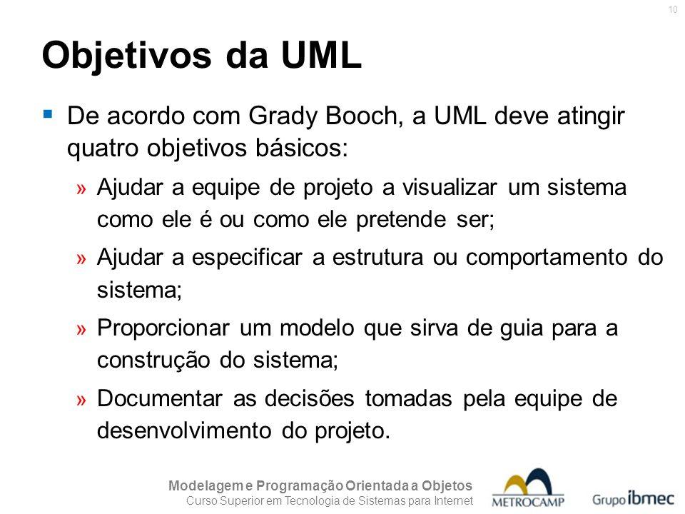 Objetivos da UML De acordo com Grady Booch, a UML deve atingir quatro objetivos básicos: