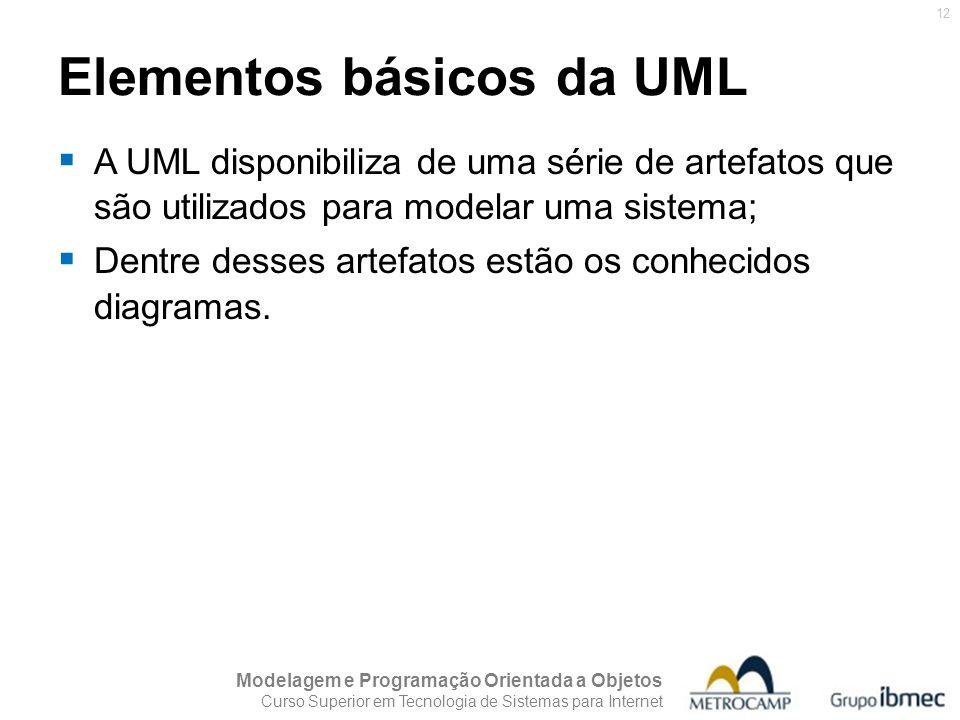 Elementos básicos da UML