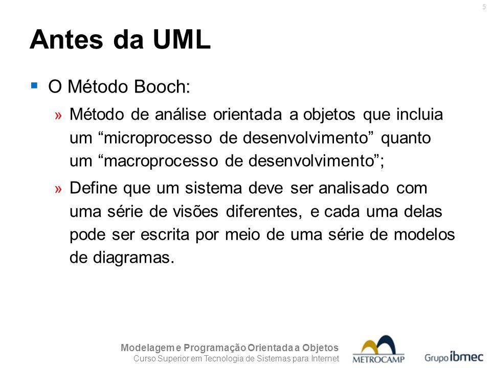 Antes da UML O Método Booch: