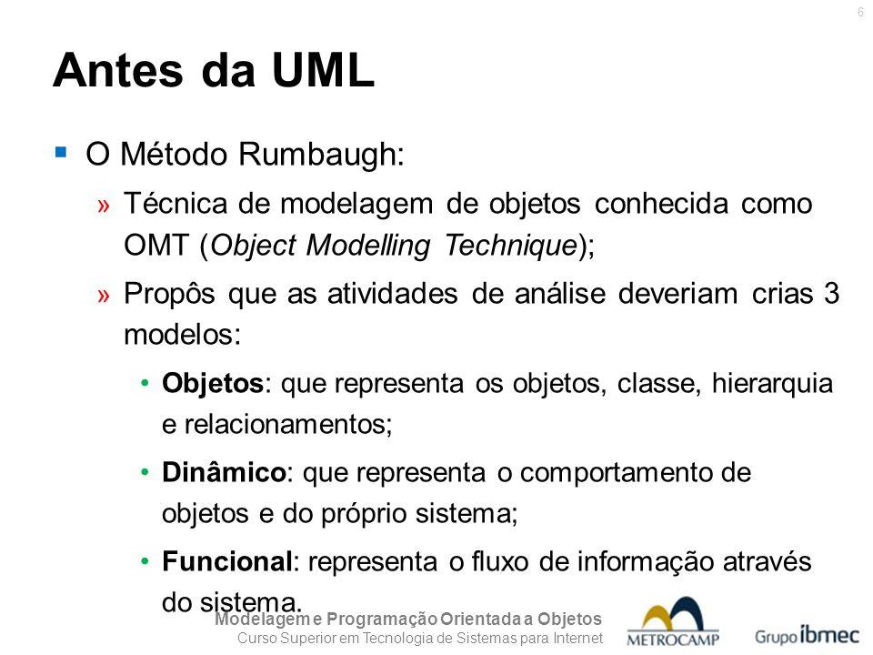 Antes da UML O Método Rumbaugh: