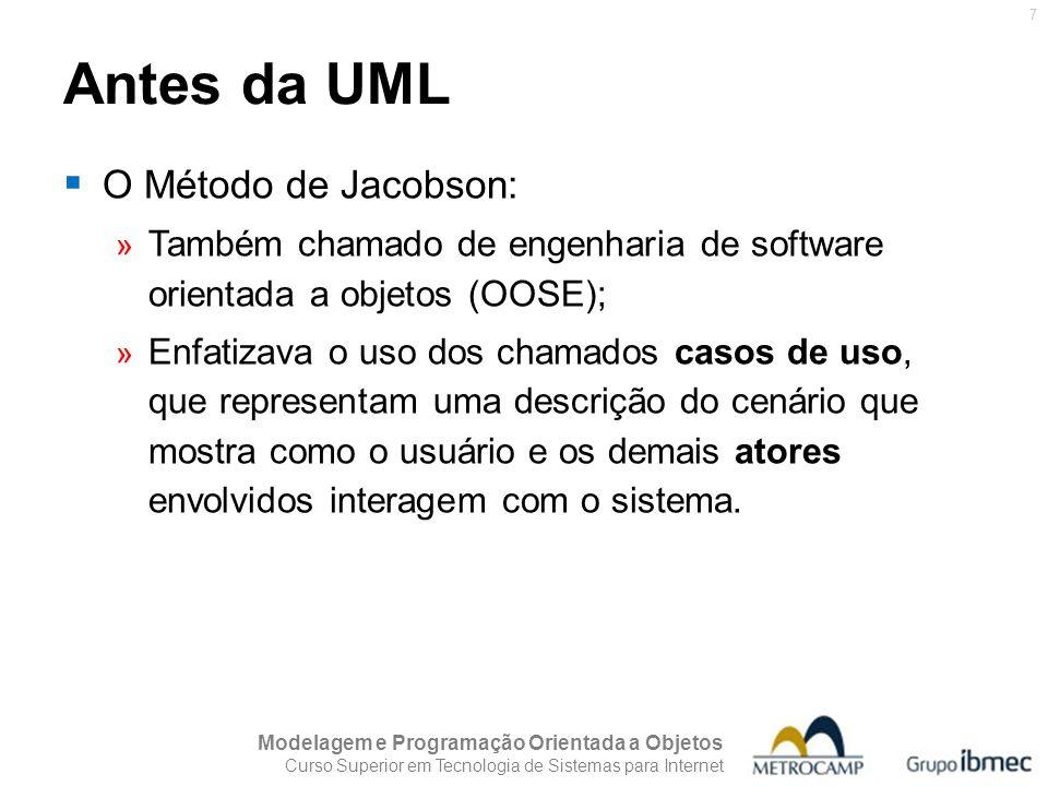 Antes da UML O Método de Jacobson: