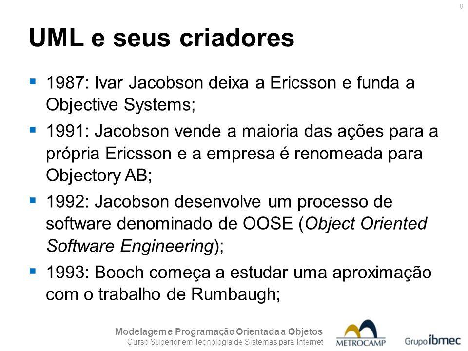 UML e seus criadores 1987: Ivar Jacobson deixa a Ericsson e funda a Objective Systems;