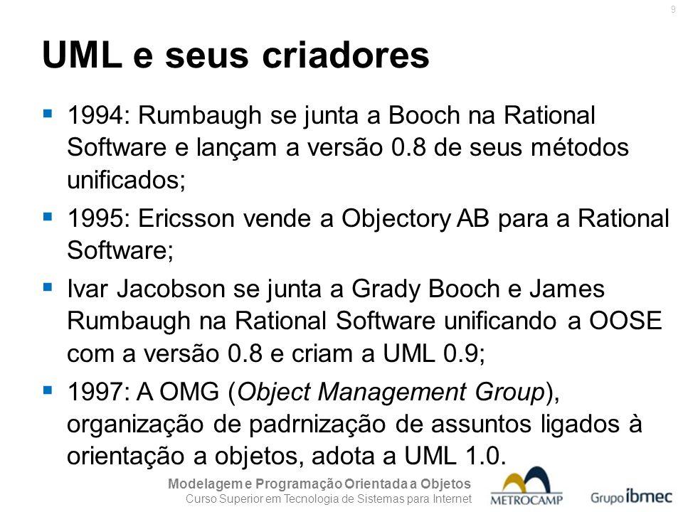 UML e seus criadores 1994: Rumbaugh se junta a Booch na Rational Software e lançam a versão 0.8 de seus métodos unificados;