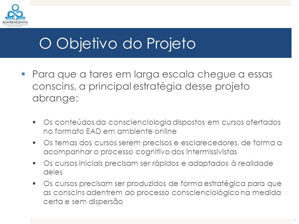 O Objetivo do Projeto Para que a tares em larga escala chegue a essas conscins, a principal estratégia desse projeto abrange: