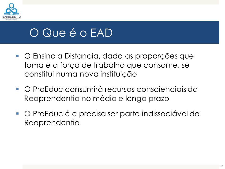 O Que é o EAD O Ensino a Distancia, dada as proporções que toma e a força de trabalho que consome, se constitui numa nova instituição.