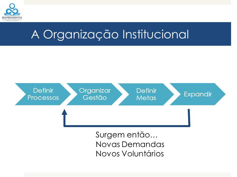 A Organização Institucional