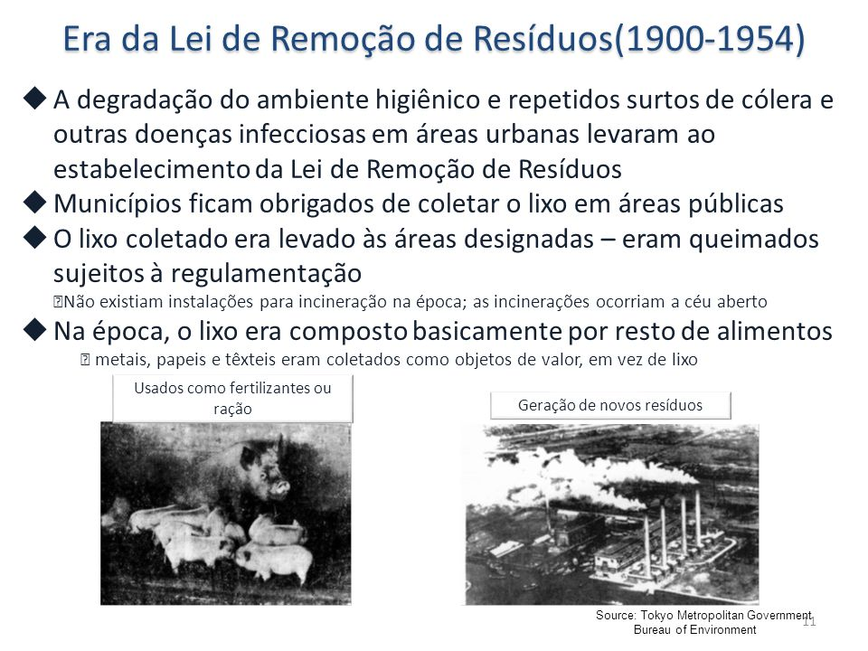 Era da Lei de Remoção de Resíduos(1900-1954)